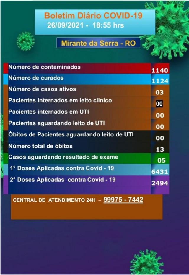 Boletim COVID-19 (26/09/2021)